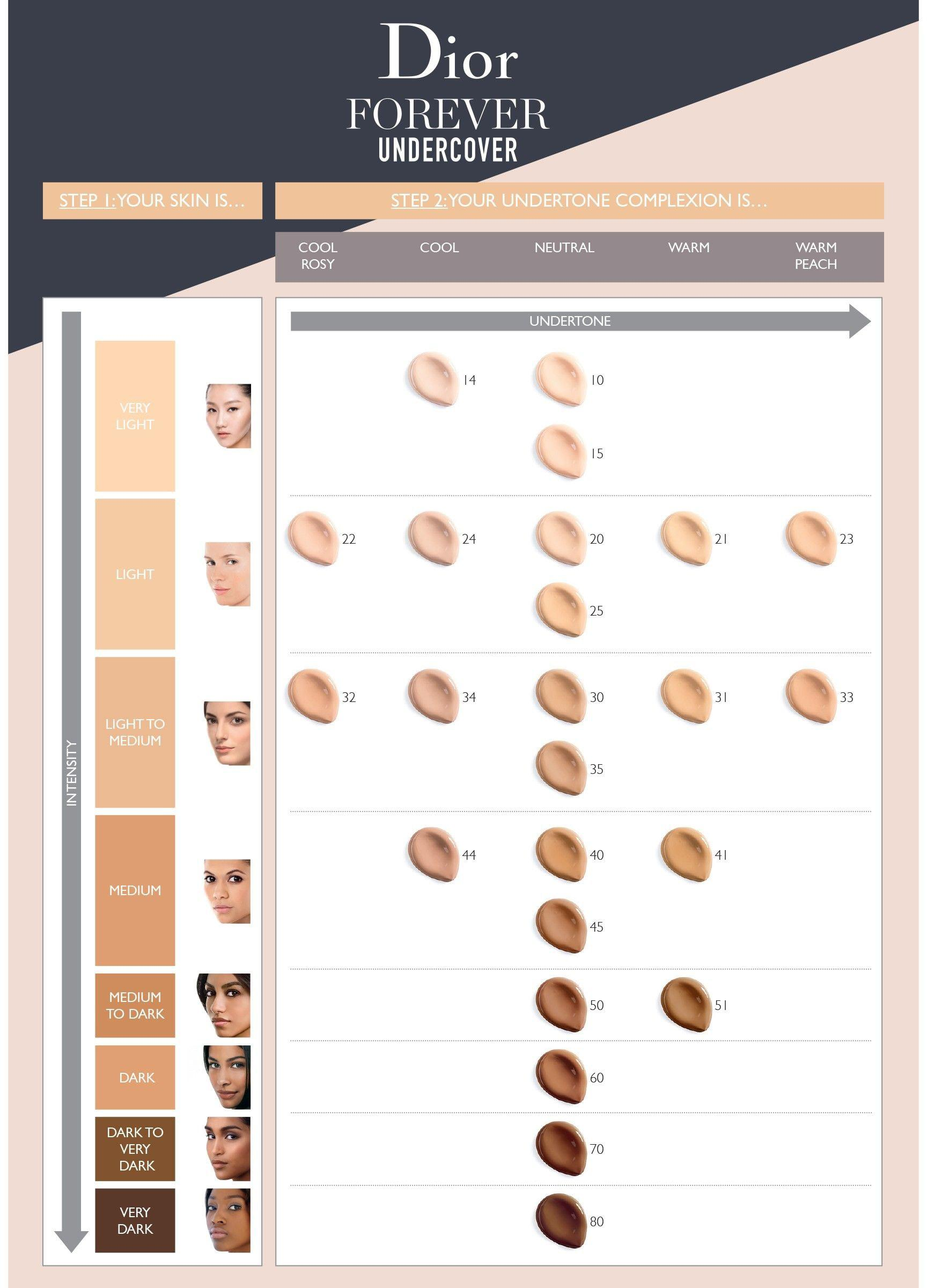 Dior Skin Forever Undercover Foundation 015 Tender Beige 1.3 Oz/ 40 Ml
