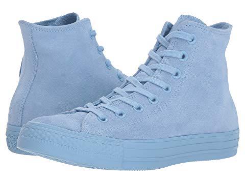 Converse , Light Blue   ModeSens