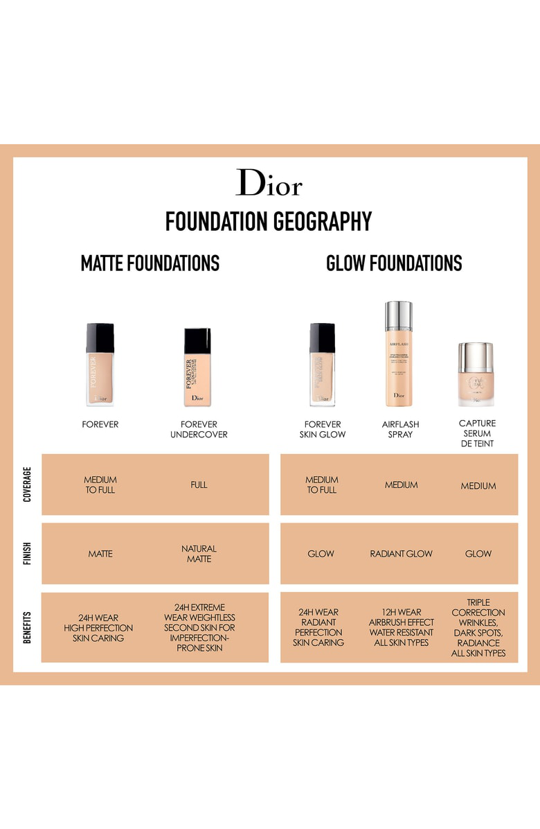 Forever Skin Glow 24h Wear Radiant Perfection Skin-Caring Foundation by Dior #8