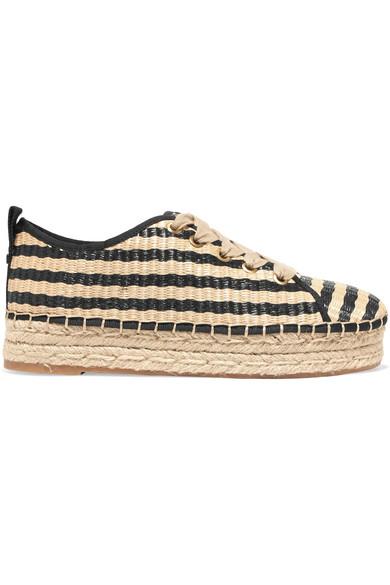 Sam Edelman Celina Striped Raffia Espadrille Platform Sneakers In Beige