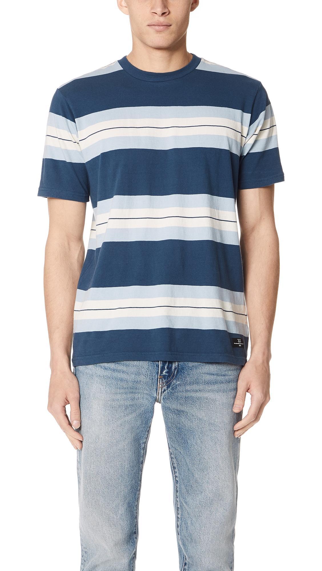2118bd7591 Rvca Oxnard Stripe Shirt In Blue | ModeSens